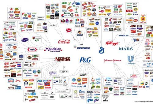 Le mire di Kraft-Heinz su Unilever. A chi gioverebbe questa operazione?
