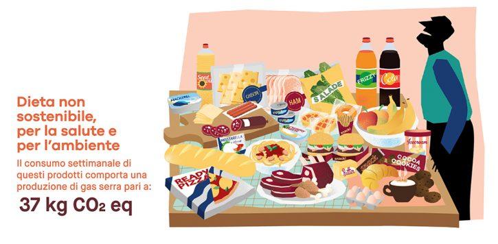 effetti a lungo termine della dieta di cibi crudi