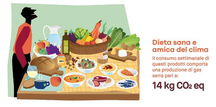 dieta giornaliera di 2000 calorie al giorno